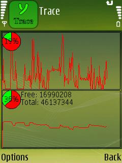 Y-tasks for Symbian